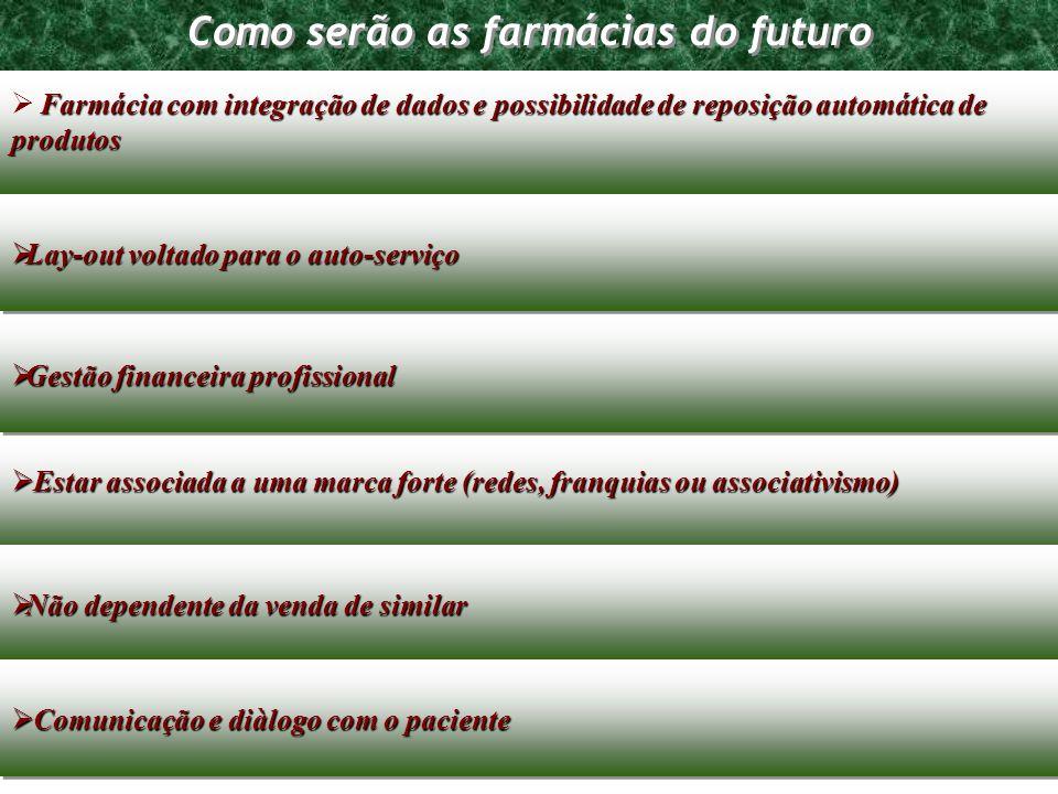 Programa de Requalificação Empresarial Como serão as farmácias do futuro Farmácia com integração de dados e possibilidade de reposição automática de p