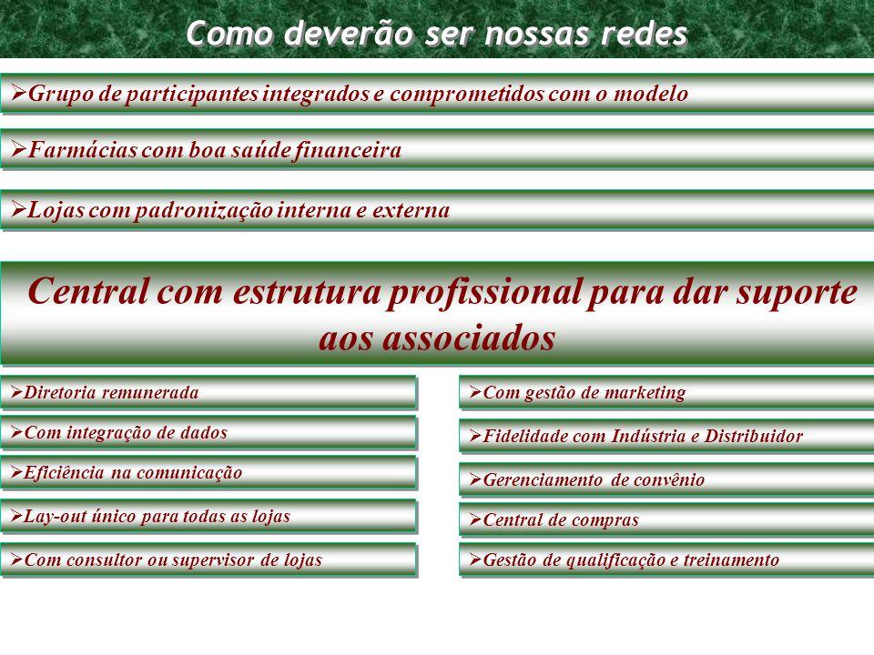 Programa de Requalificação Empresarial Grupo de participantes integrados e comprometidos com o modelo Farmácias com boa saúde financeira Lojas com pad