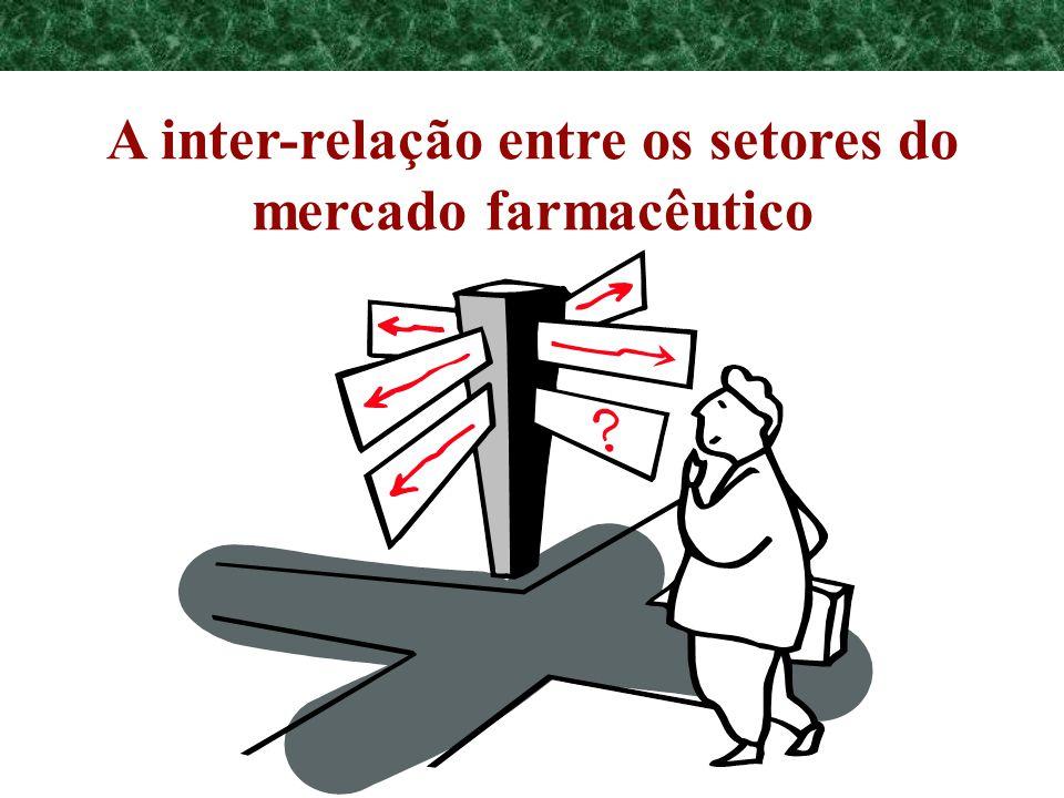 Programa de Requalificação Empresarial A inter-relação entre os setores do mercado farmacêutico