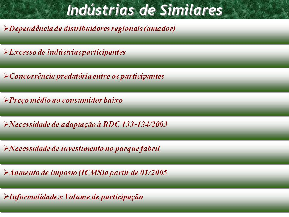 Programa de Requalificação Empresarial Excesso de indústrias participantes Concorrência predatória entre os participantes Concorrência predatória entr