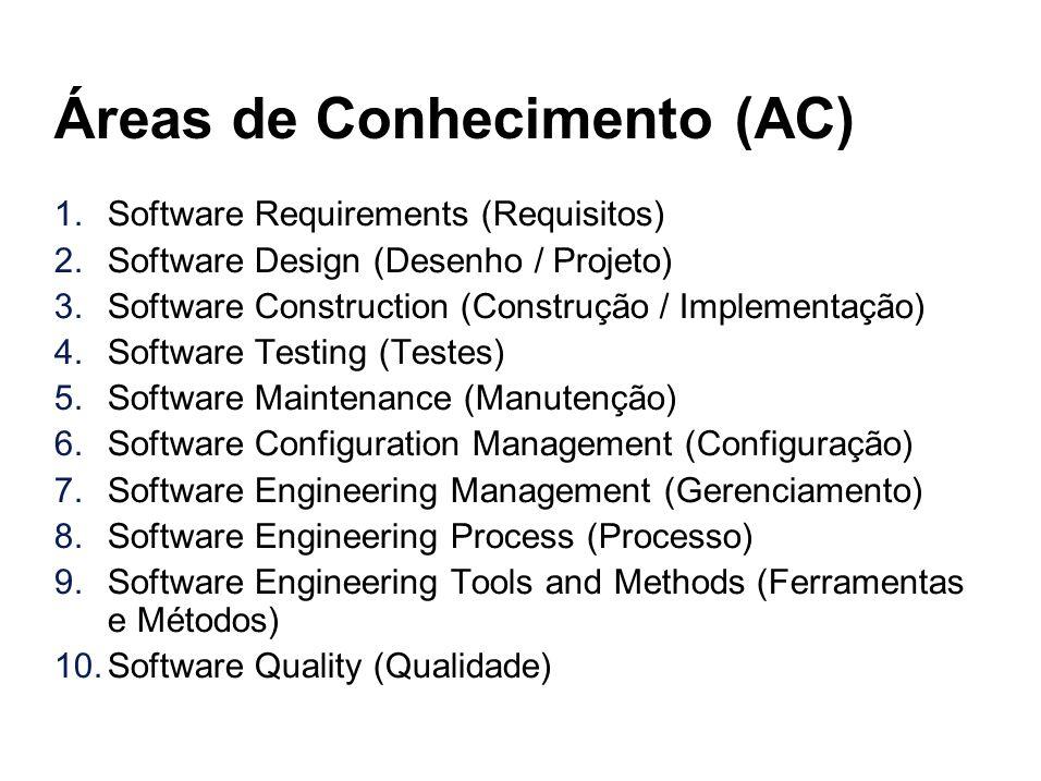 Áreas de Conhecimento (AC) 1.Software Requirements (Requisitos) 2.Software Design (Desenho / Projeto) 3.Software Construction (Construção / Implementa