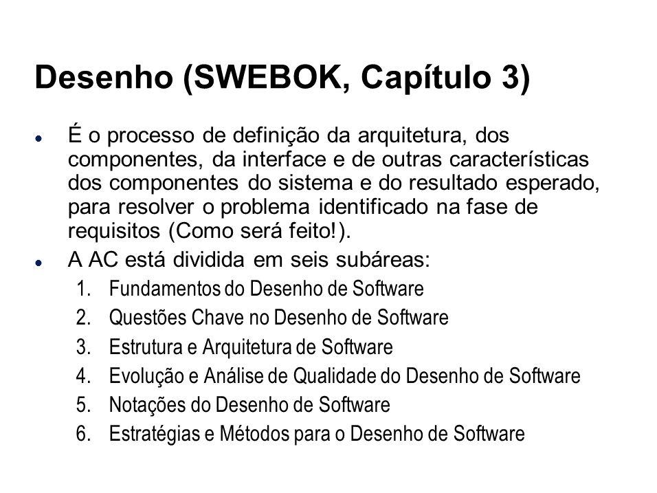 Desenho (SWEBOK, Capítulo 3) l É o processo de definição da arquitetura, dos componentes, da interface e de outras características dos componentes do