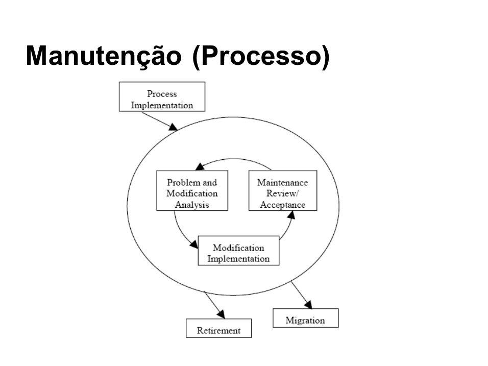 Manutenção (Processo)