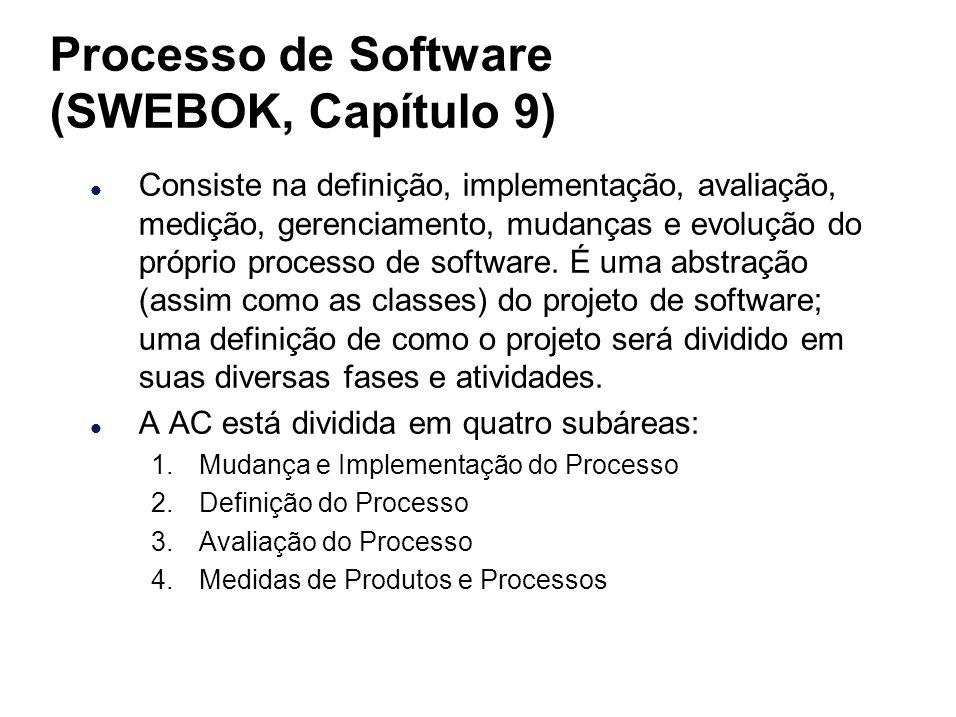 Processo de Software (SWEBOK, Capítulo 9) l Consiste na definição, implementação, avaliação, medição, gerenciamento, mudanças e evolução do próprio pr