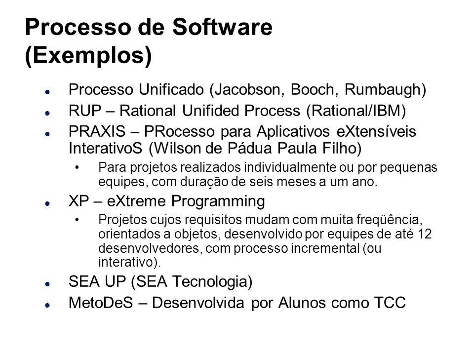 Processo de Software (Exemplos) l Processo Unificado (Jacobson, Booch, Rumbaugh) l RUP – Rational Unifided Process (Rational/IBM) l PRAXIS – PRocesso