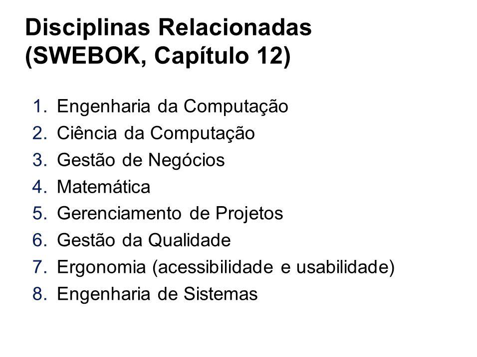 Disciplinas Relacionadas (SWEBOK, Capítulo 12) 1.Engenharia da Computação 2.Ciência da Computação 3.Gestão de Negócios 4.Matemática 5.Gerenciamento de