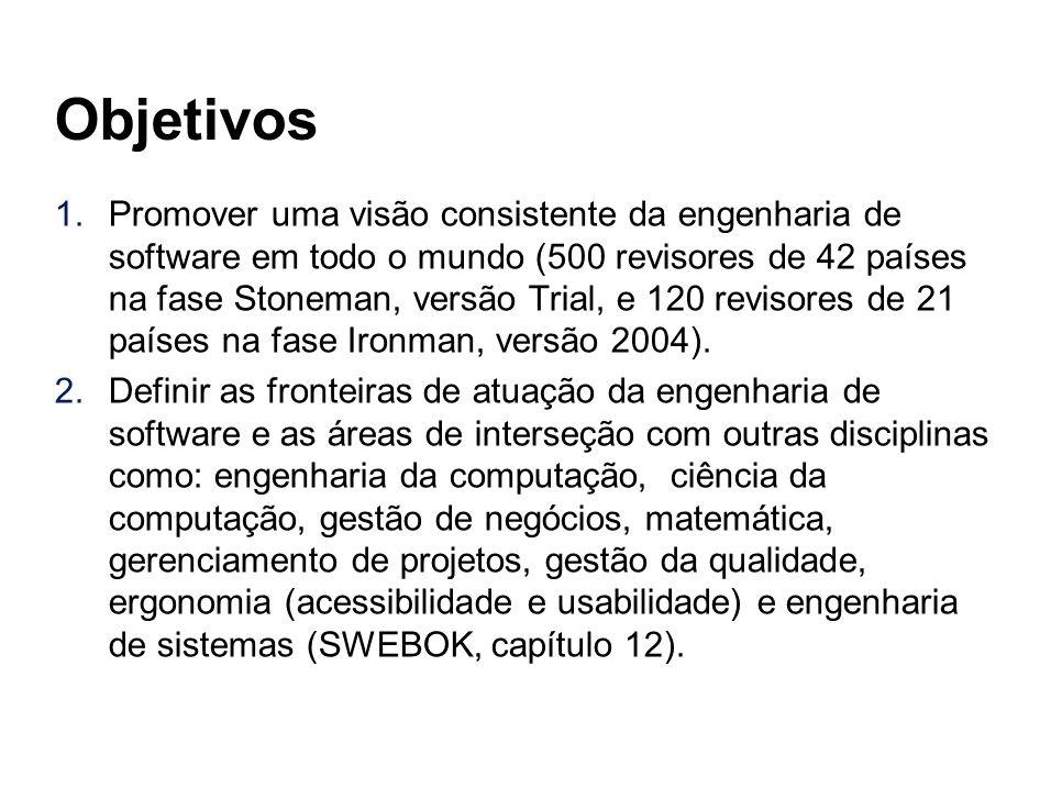 Objetivos (Continuação) 3.Caracterizar o conteúdo da disciplina engenharia de software, subdividindo-o hierarquicamente em áreas de conhecimento (o Apêndice A descreve como as AC devem ser organizadas).