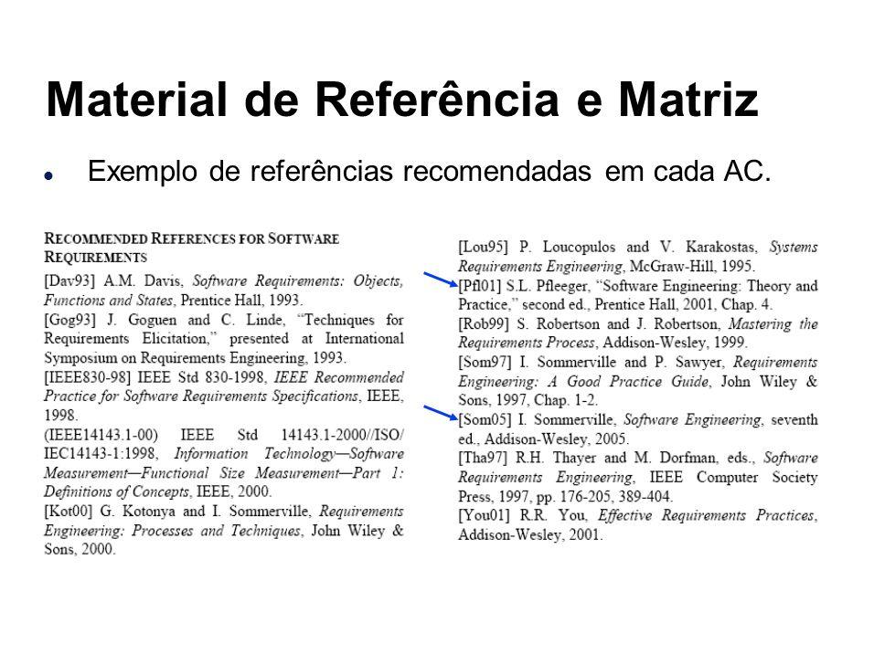 l Exemplo de referências recomendadas em cada AC.