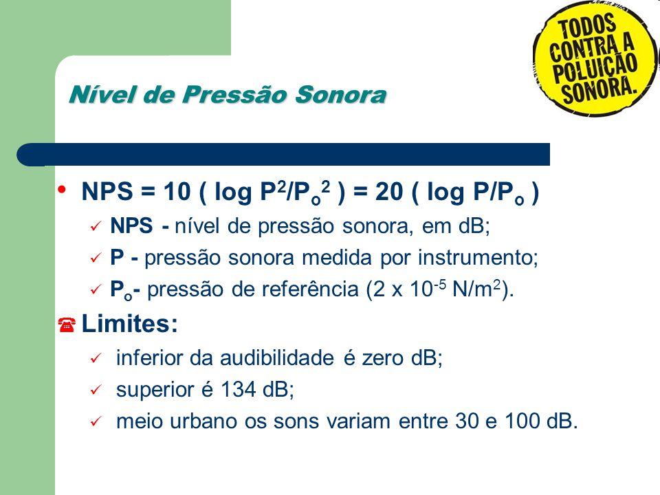 Nível de Pressão Sonora NPS = 10 ( log P 2 /P o 2 ) = 20 ( log P/P o ) ü NPS - nível de pressão sonora, em dB; ü P - pressão sonora medida por instrum