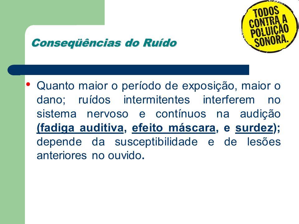 Conseqüências do Ruído Quanto maior o período de exposição, maior o dano; ruídos intermitentes interferem no sistema nervoso e contínuos na audição (f