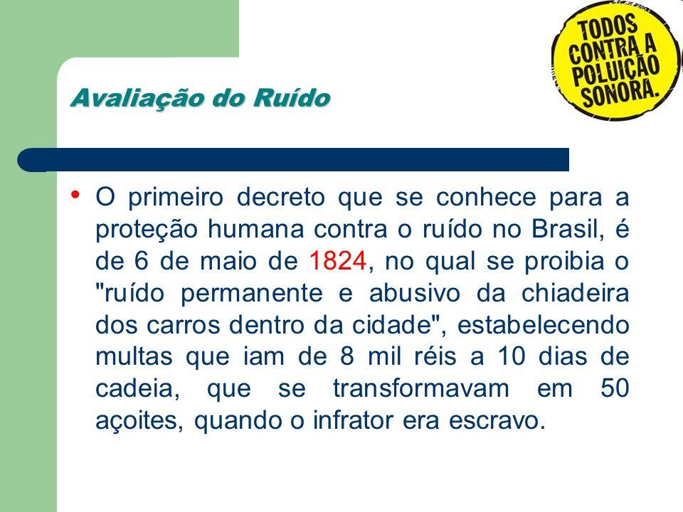 Avaliação do Ruído O primeiro decreto que se conhece para a proteção humana contra o ruído no Brasil, é de 6 de maio de 1824, no qual se proibia o