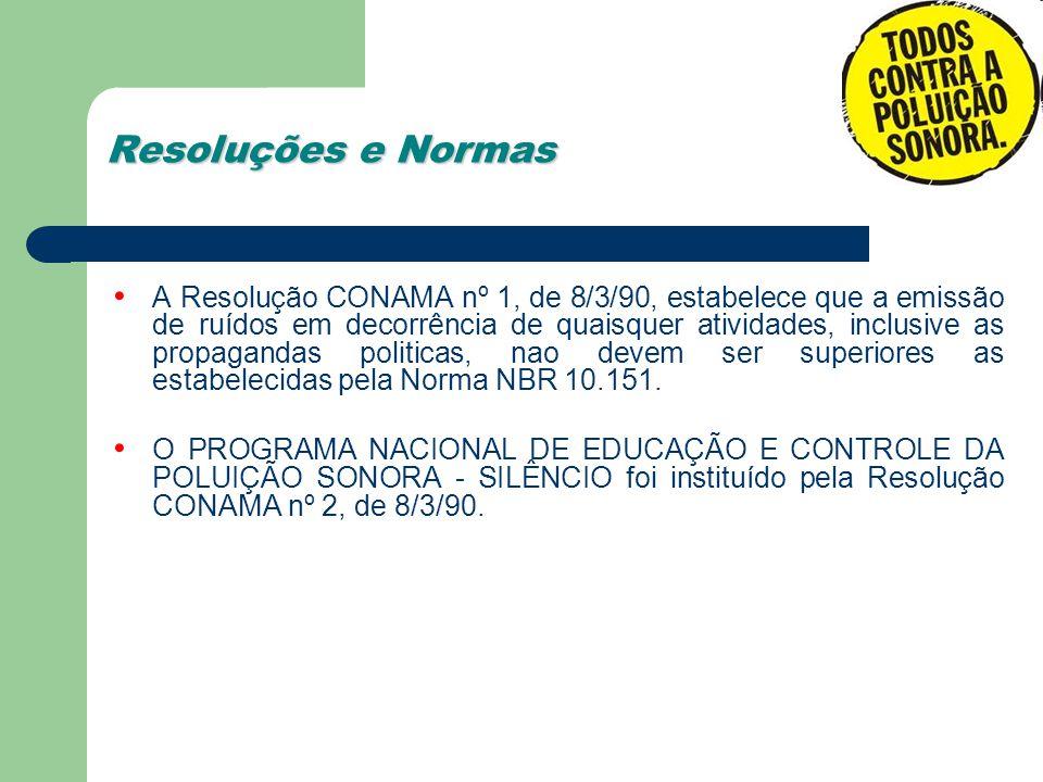 Resoluções e Normas A Resolução CONAMA nº 1, de 8/3/90, estabelece que a emissão de ruídos em decorrência de quaisquer atividades, inclusive as propag