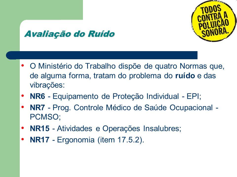 Avaliação do Ruído O Ministério do Trabalho dispõe de quatro Normas que, de alguma forma, tratam do problema do ruído e das vibrações: NR6 - Equipamen