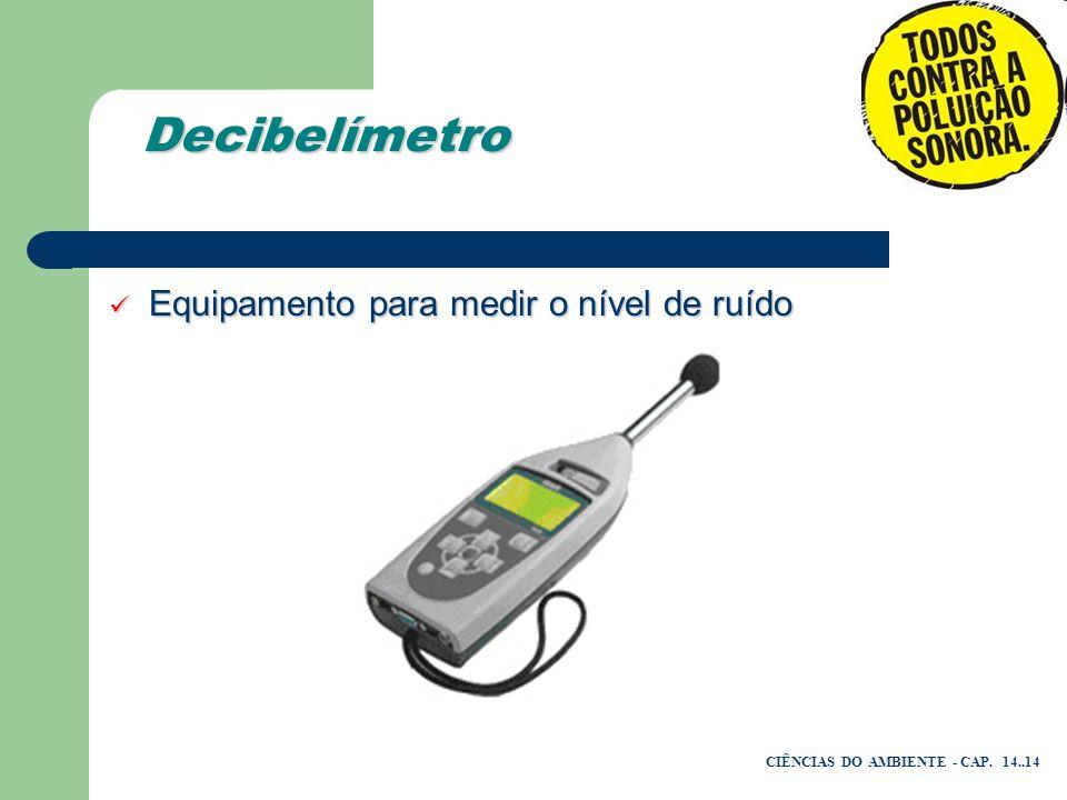 Decibelímetro Equipamento para medir o nível de ruído Equipamento para medir o nível de ruído CIÊNCIAS DO AMBIENTE - CAP. 14..14