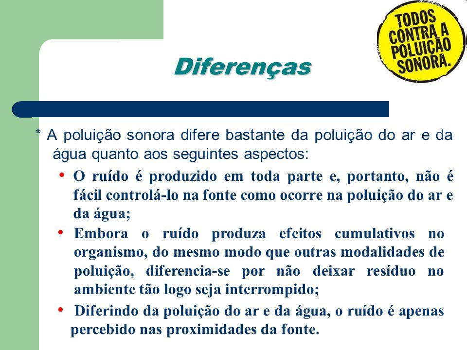 Diferenças * A poluição sonora difere bastante da poluição do ar e da água quanto aos seguintes aspectos: O ruído é produzido em toda parte e, portant