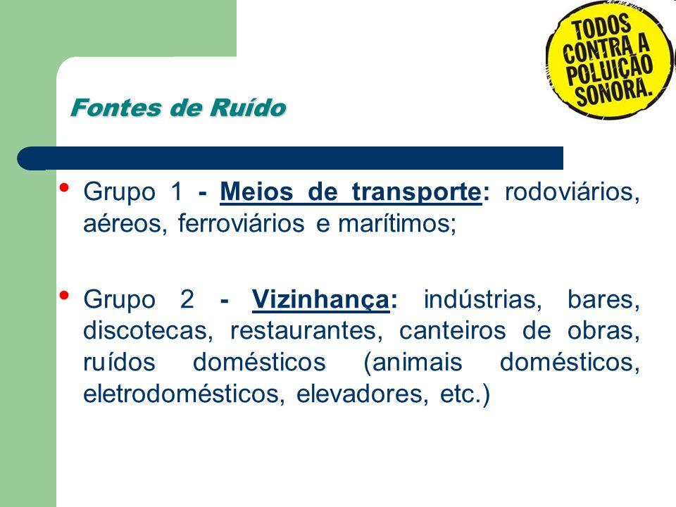 Fontes de Ruído Grupo 1 - Meios de transporte: rodoviários, aéreos, ferroviários e marítimos; Grupo 2 - Vizinhança: indústrias, bares, discotecas, res