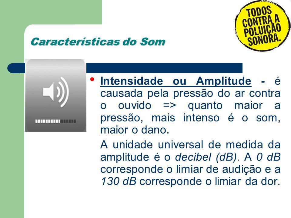 Características do Som Intensidade ou Amplitude - é causada pela pressão do ar contra o ouvido => quanto maior a pressão, mais intenso é o som, maior