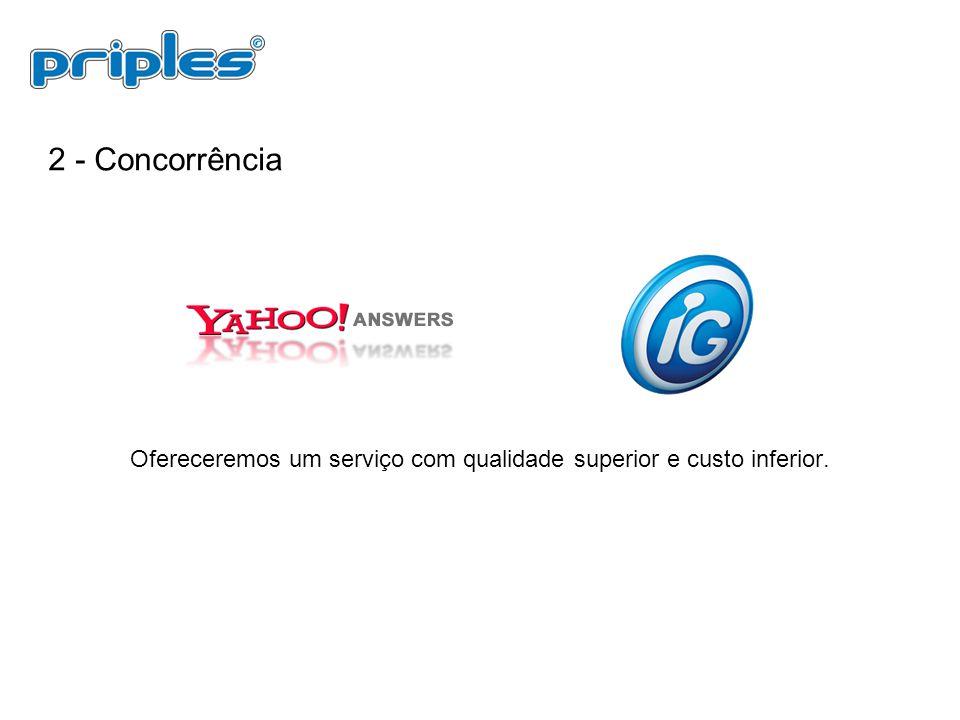 2 - Concorrência Ofereceremos um serviço com qualidade superior e custo inferior.