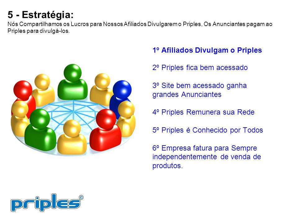 5 - Estratégia: Nós Compartilhamos os Lucros para Nossos Afiliados Divulgarem o Priples, Os Anunciantes pagam ao Priples para divulgá-los. 1º Afiliado
