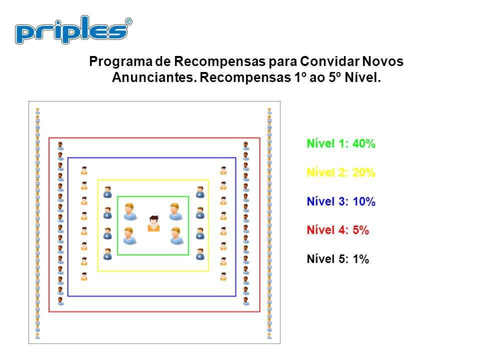Programa de Recompensas para Convidar Novos Anunciantes. Recompensas 1º ao 5º Nível. Nível 1: 40% Nível 2: 20% Nível 3: 10% Nível 4: 5% Nível 5: 1%
