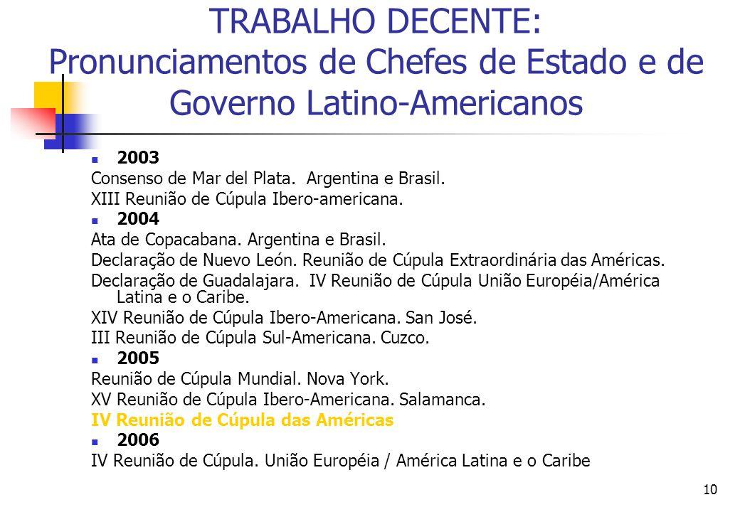 10 TRABALHO DECENTE: Pronunciamentos de Chefes de Estado e de Governo Latino-Americanos 2003 Consenso de Mar del Plata.