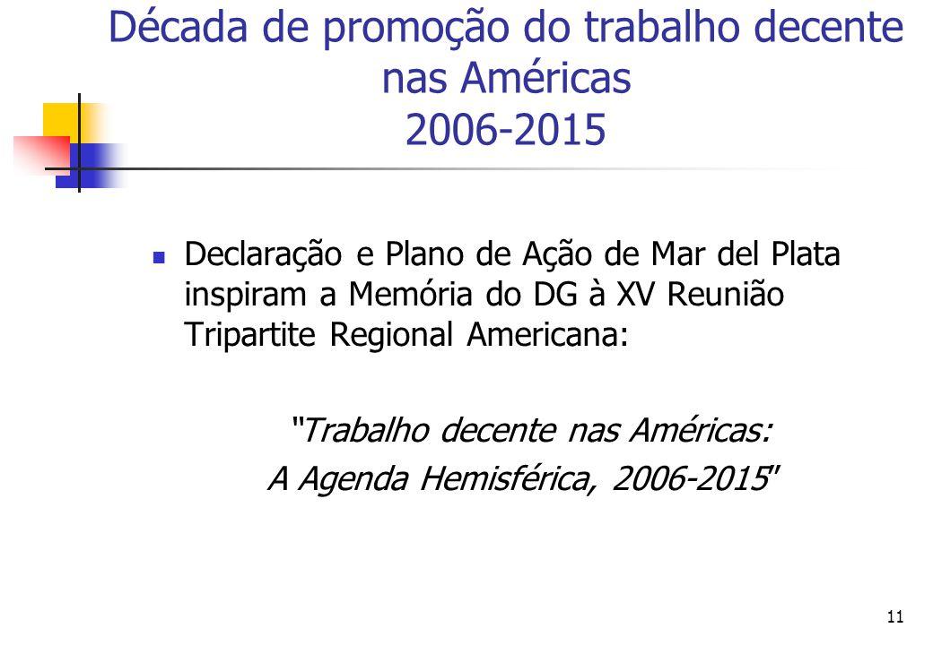 11 Década de promoção do trabalho decente nas Américas 2006-2015 Declaração e Plano de Ação de Mar del Plata inspiram a Memória do DG à XV Reunião Tripartite Regional Americana: Trabalho decente nas Américas: A Agenda Hemisférica, 2006-2015