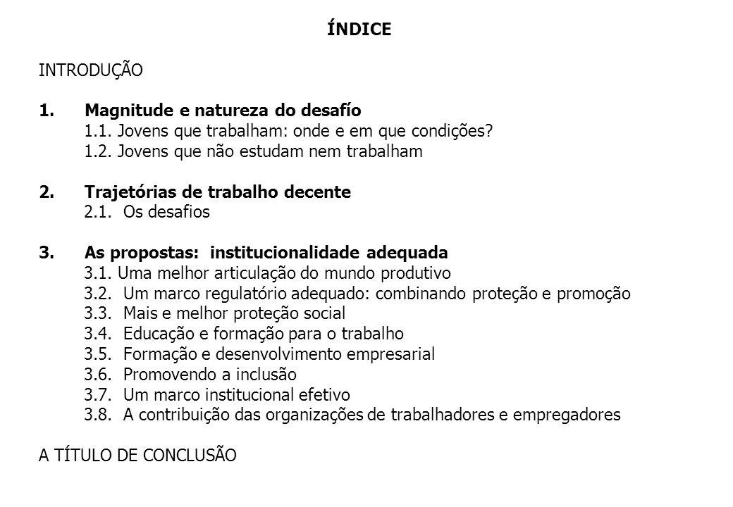 ÍNDICE INTRODUÇÃO 1. Magnitude e natureza do desafío 1.1.