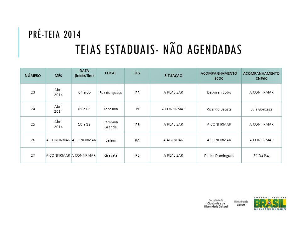 NÚMEROMÊS DATA (início/fim) LOCALUG SITUAÇÃO ACOMPANHAMENTO SCDC ACOMPANHAMENTO CNPdC 23 Abril 2014 04 e 05Foz do IguaçuPRA REALIZARDeborah LoboA CONF