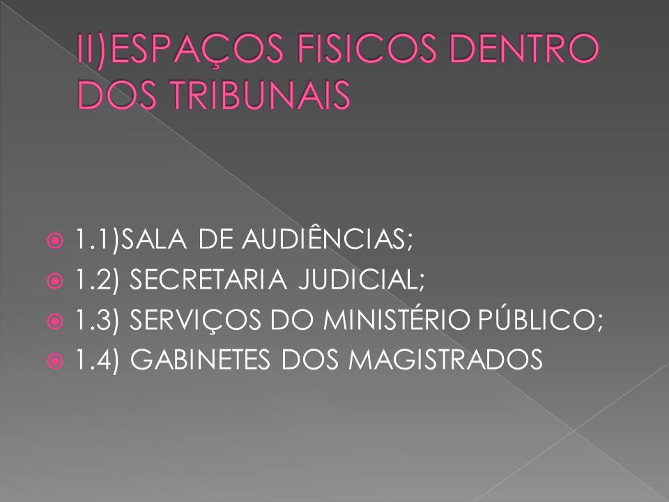 1.1)SALA DE AUDIÊNCIAS; 1.2) SECRETARIA JUDICIAL; 1.3) SERVIÇOS DO MINISTÉRIO PÚBLICO; 1.4) GABINETES DOS MAGISTRADOS