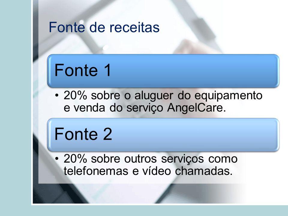 Fonte de receitas Fonte 1 20% sobre o aluguer do equipamento e venda do serviço AngelCare. Fonte 2 20% sobre outros serviços como telefonemas e vídeo