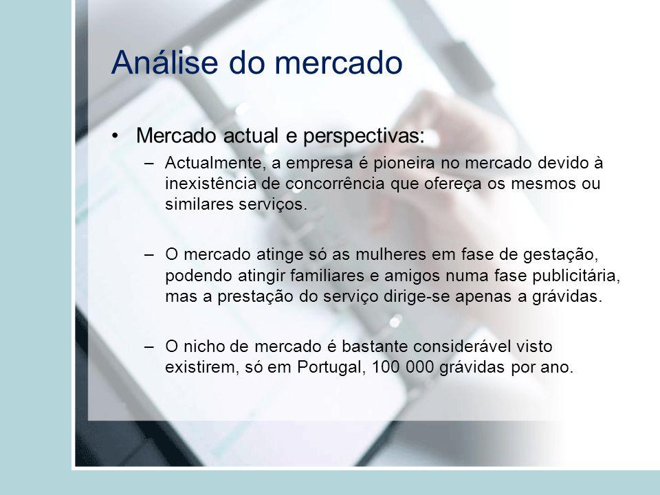 Análise do mercado Mercado actual e perspectivas: –Actualmente, a empresa é pioneira no mercado devido à inexistência de concorrência que ofereça os m