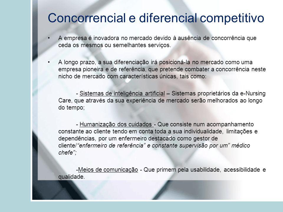 Concorrencial e diferencial competitivo A empresa é inovadora no mercado devido à ausência de concorrência que ceda os mesmos ou semelhantes serviços.