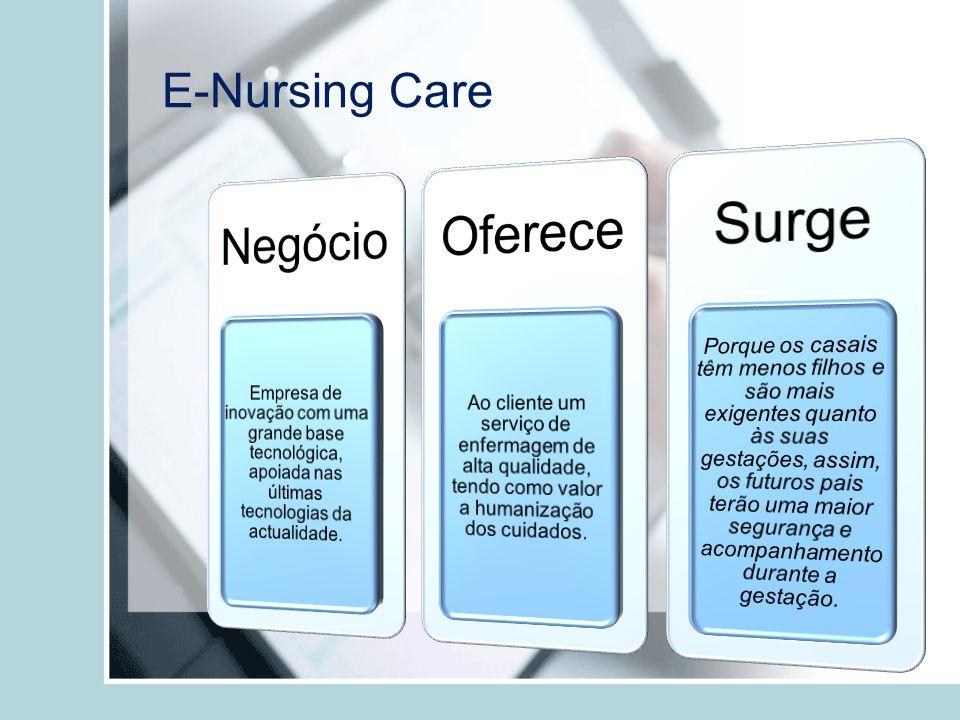 O serviço AngelCare O serviço AngelCare é: –De alta qualidade; –Usa tecnologia de ponta –Tem por base oferecer assistência à gestante.