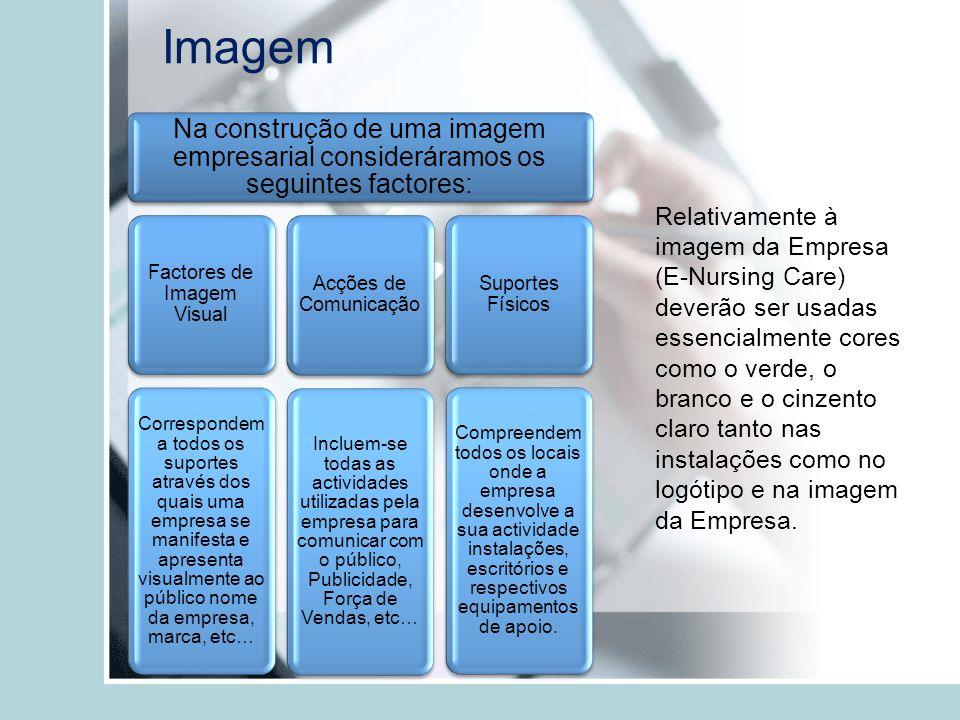 Imagem Na construção de uma imagem empresarial consideráramos os seguintes factores: Factores de Imagem Visual Correspondem a todos os suportes atravé