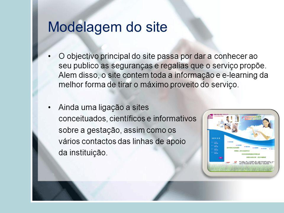 Modelagem do site O objectivo principal do site passa por dar a conhecer ao seu publico as seguranças e regalias que o serviço propõe. Alem disso, o s