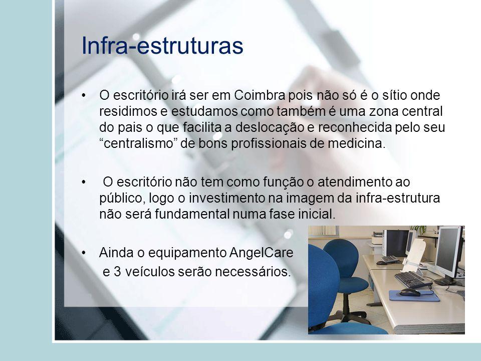 Infra-estruturas O escritório irá ser em Coimbra pois não só é o sítio onde residimos e estudamos como também é uma zona central do pais o que facilit