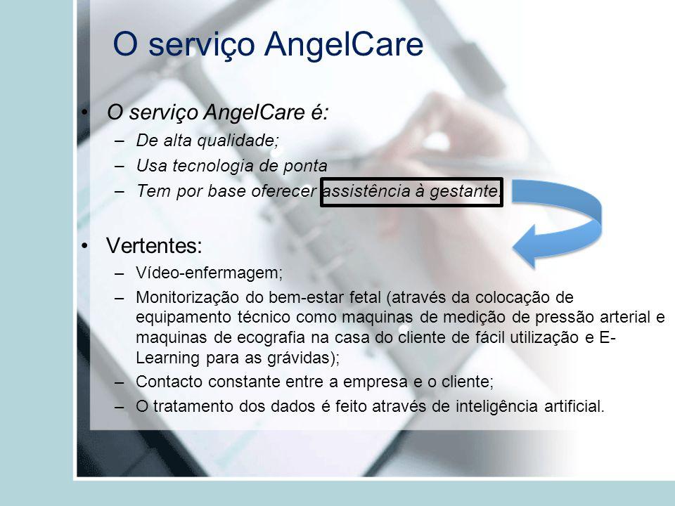 O serviço AngelCare O serviço AngelCare é: –De alta qualidade; –Usa tecnologia de ponta –Tem por base oferecer assistência à gestante. Vertentes: –Víd