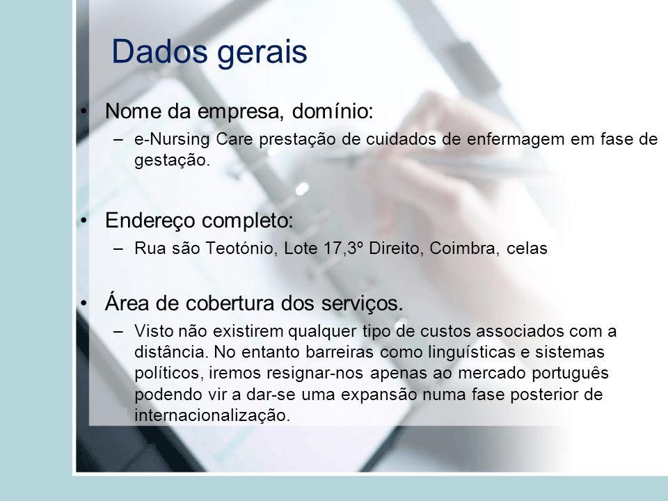 Proprietários João Roque - Português, 22 anos –Solteiro, estudante de comunicação Empresarial no instituto superior Miguel Torga.