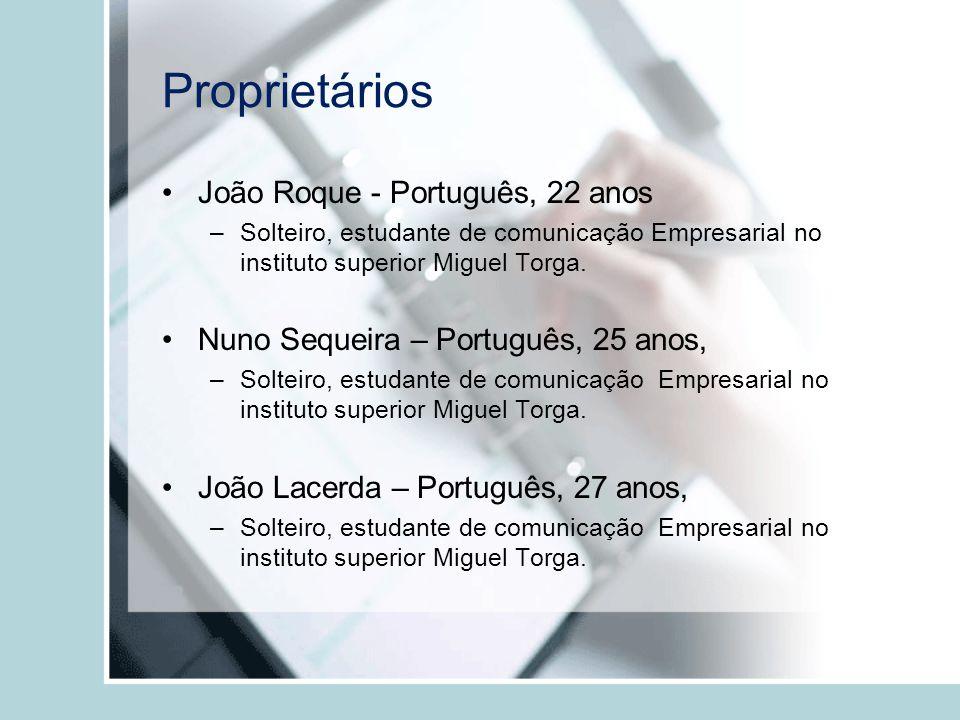 Proprietários João Roque - Português, 22 anos –Solteiro, estudante de comunicação Empresarial no instituto superior Miguel Torga. Nuno Sequeira – Port