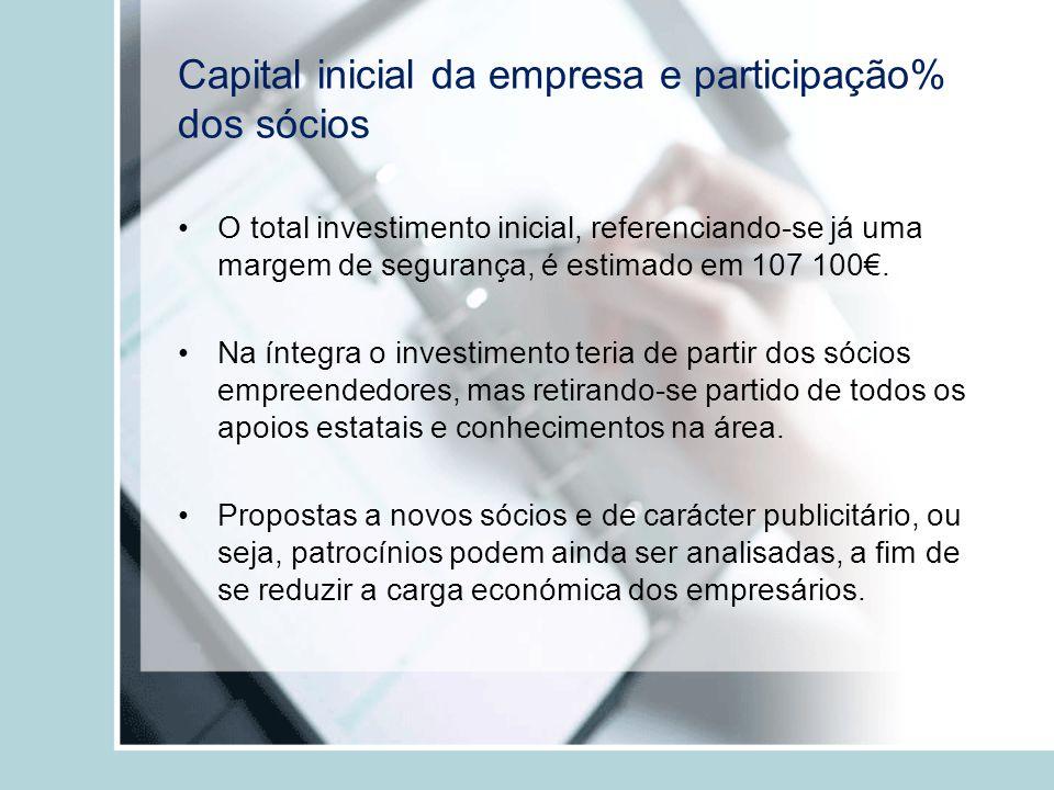 Capital inicial da empresa e participação% dos sócios O total investimento inicial, referenciando-se já uma margem de segurança, é estimado em 107 100