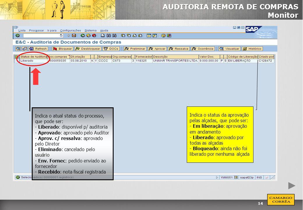 14 AUDITORIA REMOTA DE COMPRAS Monitor Indica o atual status do processo, que pode ser: - Liberado: disponível p/ auditoria - Aprovado: aprovado pelo