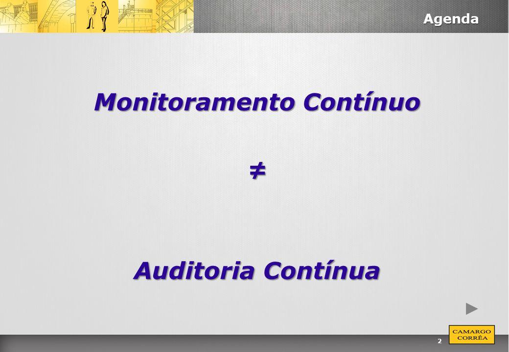 3 NECESSIDADES DE NEGÓCIO 2008: Economia brasileira em expansão e Plano de Aceleração do Crescimento (PAC) Expansão da carteira de projetos: 80 (2008); 100 (2009) Aumento das operações de compras: a) 3,4 bi (2008) b) 3,6 bi (2009) Necessidade de ampliação da atuação da Auditoria Interna Aumento dos trabalhos Elevados gastos com viagens