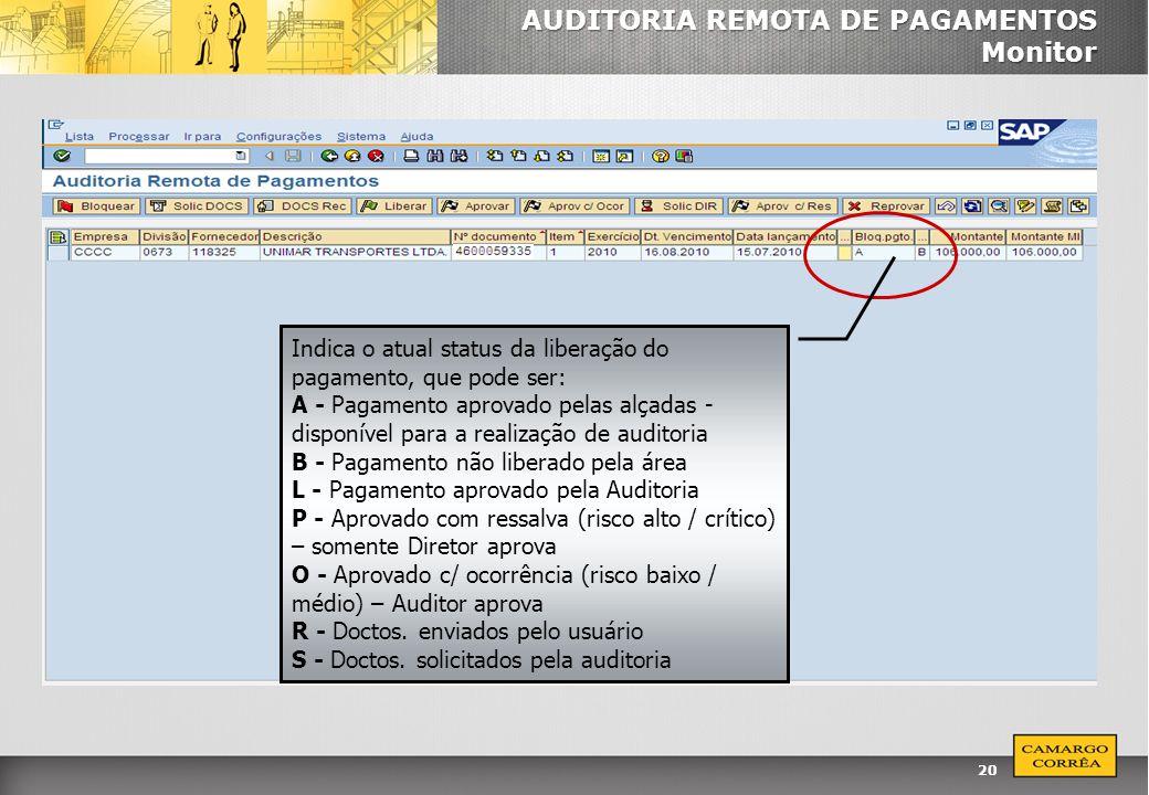 20 AUDITORIA REMOTA DE PAGAMENTOS Monitor Indica o atual status da liberação do pagamento, que pode ser: A - Pagamento aprovado pelas alçadas - dispon