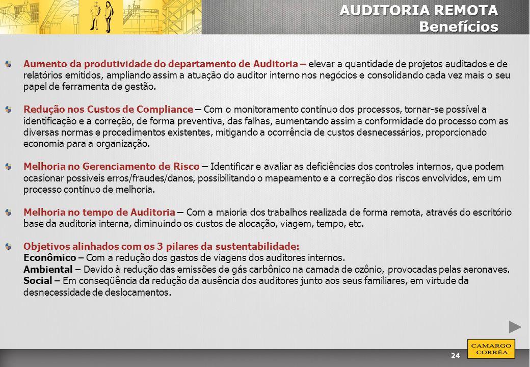24 AUDITORIA REMOTA Benefícios Aumento da produtividade do departamento de Auditoria – elevar a quantidade de projetos auditados e de relatórios emiti