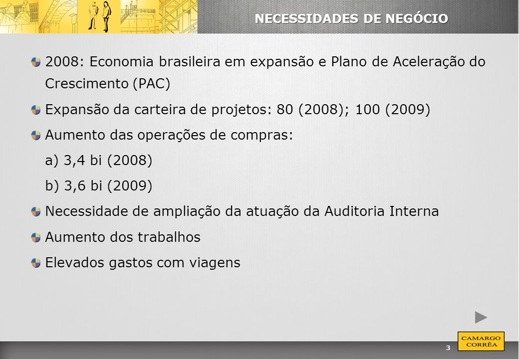 3 NECESSIDADES DE NEGÓCIO 2008: Economia brasileira em expansão e Plano de Aceleração do Crescimento (PAC) Expansão da carteira de projetos: 80 (2008)