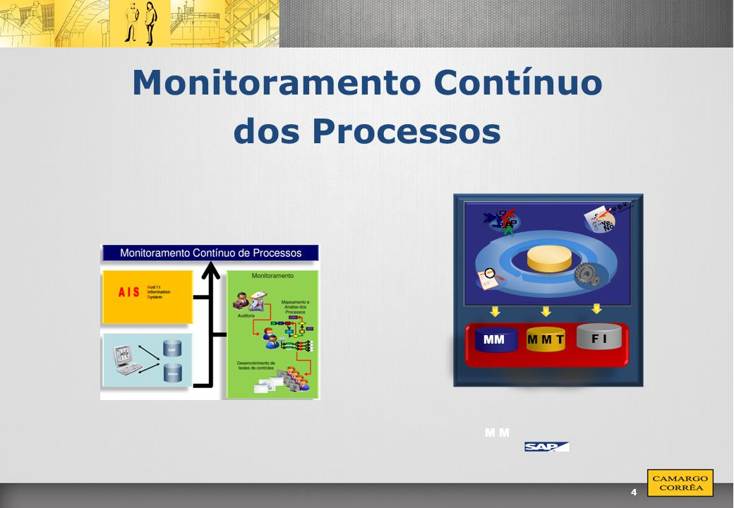 4 Has production been improved with the installation and implementation of SAP? S U R V E Y Yes No F I M M T M Monitoramento Contínuo dos Processos MM