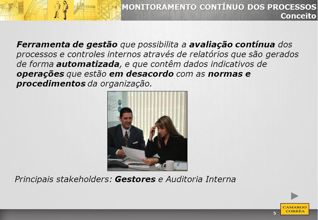 5 MONITORAMENTO CONTÍNUO DOS PROCESSOS Conceito Ferramenta de gestão que possibilita a avaliação contínua dos processos e controles internos através d