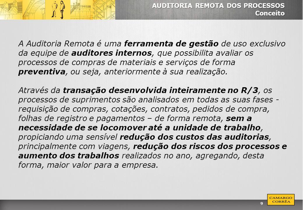 9 AUDITORIA REMOTA DOS PROCESSOS Conceito A Auditoria Remota é uma ferramenta de gestão de uso exclusivo da equipe de auditores internos, que possibil