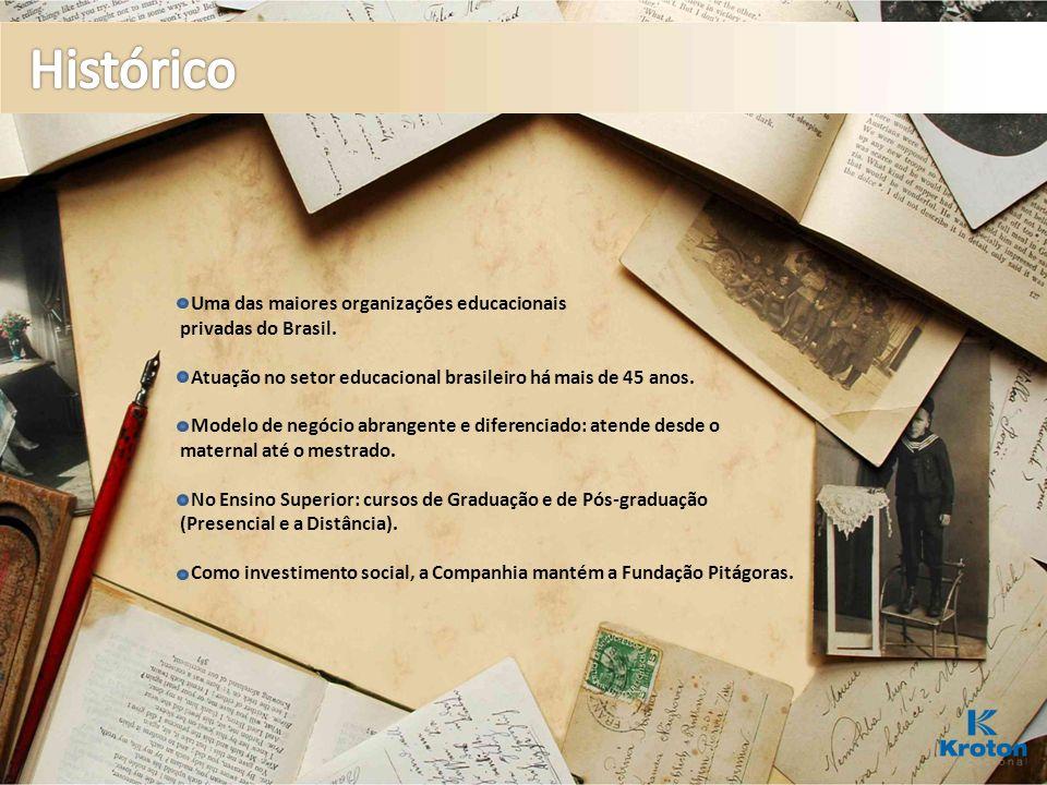 - Uma das maiores organizações educacionais privadas do Brasil. - Atuação no setor educacional brasileiro há mais de 45 anos. - Modelo de negócio abra