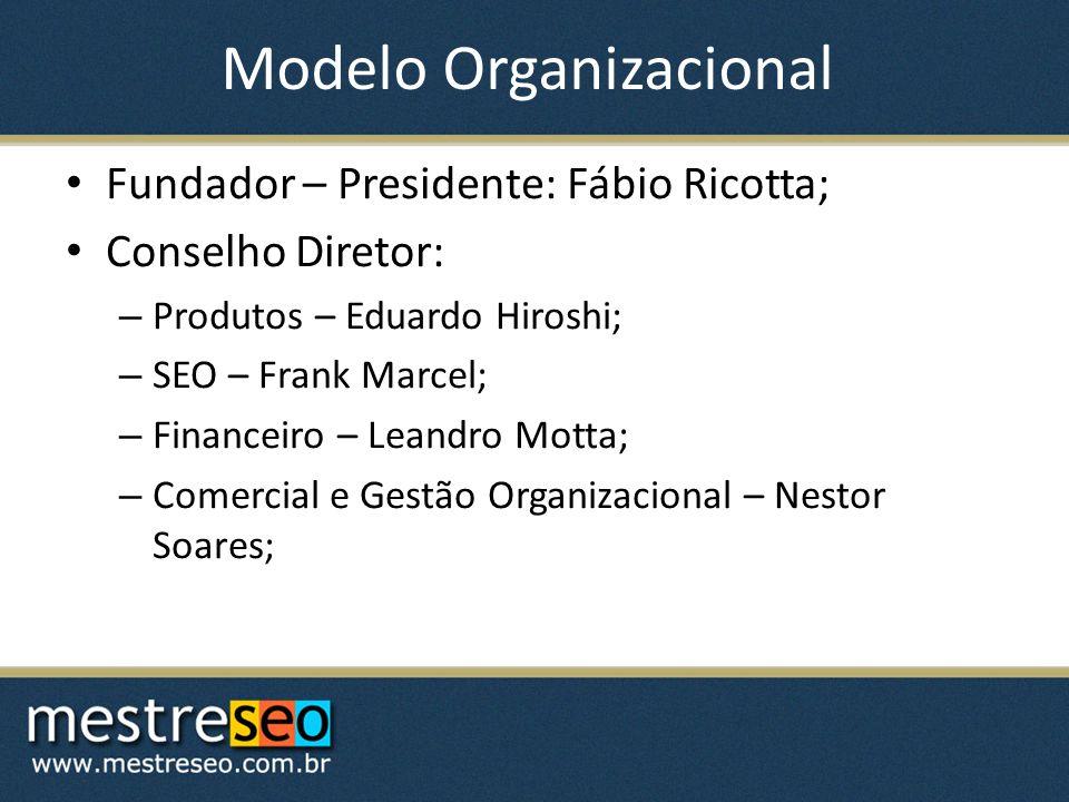 Modelo Organizacional Fundador – Presidente: Fábio Ricotta; Conselho Diretor: – Produtos – Eduardo Hiroshi; – SEO – Frank Marcel; – Financeiro – Leand